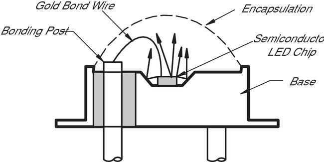 photoelectric sensing - sensor technology