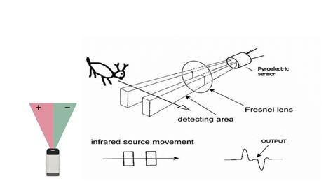 pir sensor working principle pdf