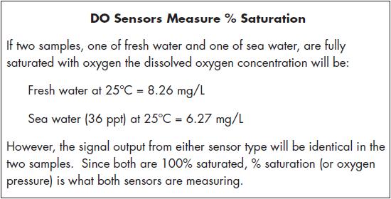 Dissolved Oxygen Sensors - Sensor Technology - Metropolia