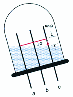 Electrolytic Tilt Sensor - Sensor Technology - Metropolia