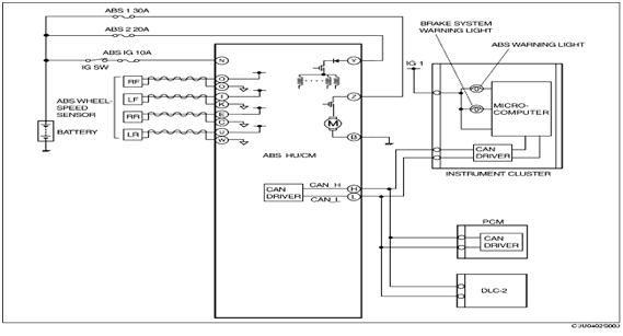 wheel speed sensor sensor technology metropolia confluence rh wiki metropolia fi wheel speed sensor wiring diagram s13 speed sensor wiring diagram